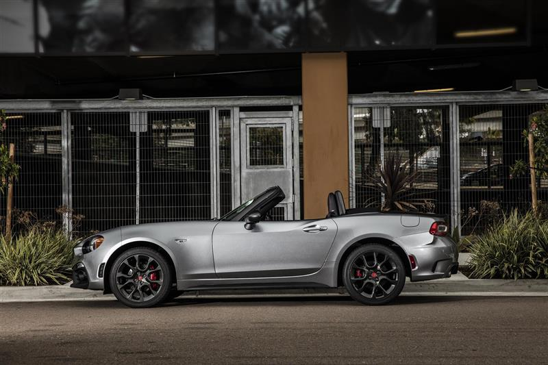 Fiat 124 Spider pictures and wallpaper