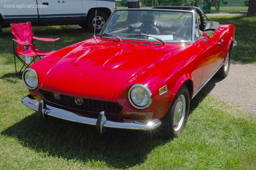 Auction Results and Sales Data for 1974 Fiat 124