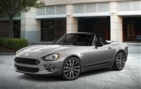 Popular 2019 Fiat 124 Spider Urbana Edition Wallpaper