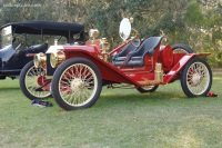 1915 Ford Model T image.