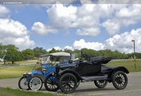 1903-1928