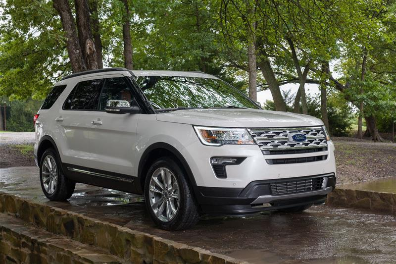 Ford Explorer Desert Copper Edition pictures and wallpaper