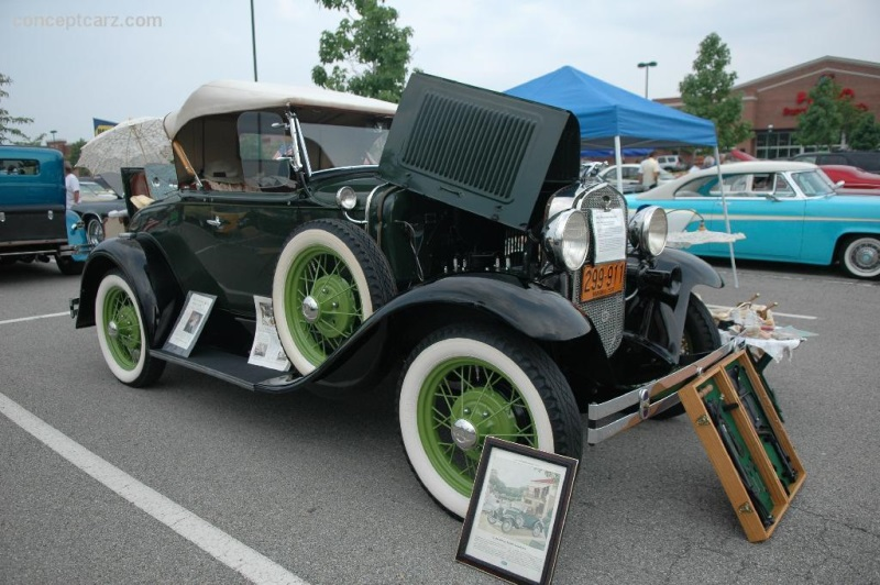 a reasearch report on fords model a This paper should be used only as an example of a research paper  paper in writing your own report  rules you will see in this sample paper which you.