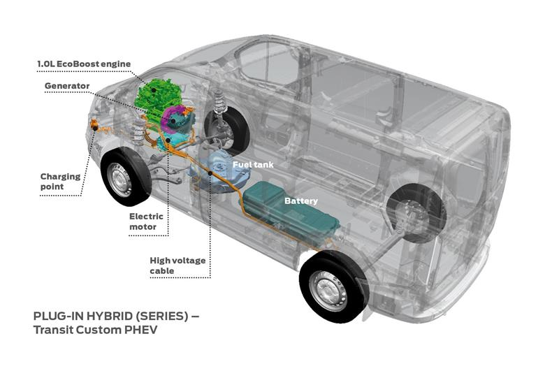 2017 Ford Transit PHEV pictures and wallpaper