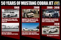 Image of the Mustang Cobra Jet 50th Anniversary
