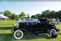 American Classic Open 1928-34