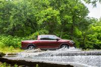 Honda Ridgeline Monthly Vehicle Sales