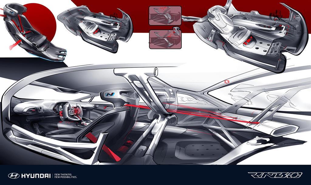 Hyundai Rm16 >> 2016 Hyundai RN30 Concept Image. https://www.conceptcarz.com/images/Hyundai/Hyundai-RN30-Concept ...