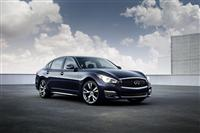 Infiniti Q70 Monthly Vehicle Sales