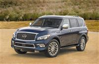 Infiniti QX80 Monthly Sales
