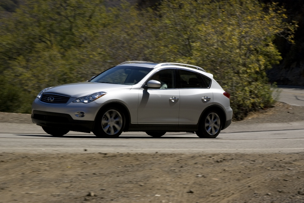 Auction Results And Sales Data For 2008 Infiniti Ex35