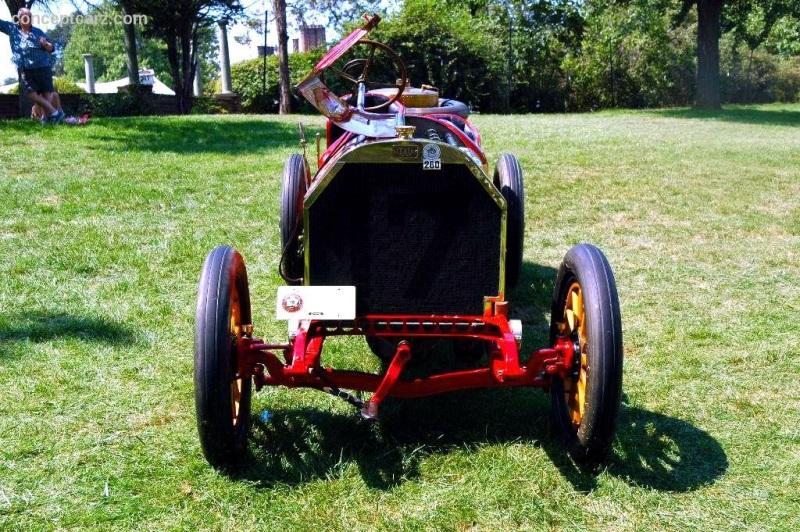 1908 Itala Racecar