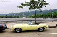 Image of the XKE E-Type