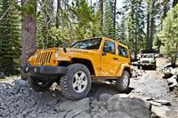 Jeep Wrangler Monthly Sales