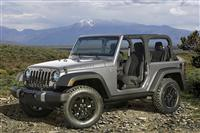 Jeep Wrangler Monthly Vehicle Sales