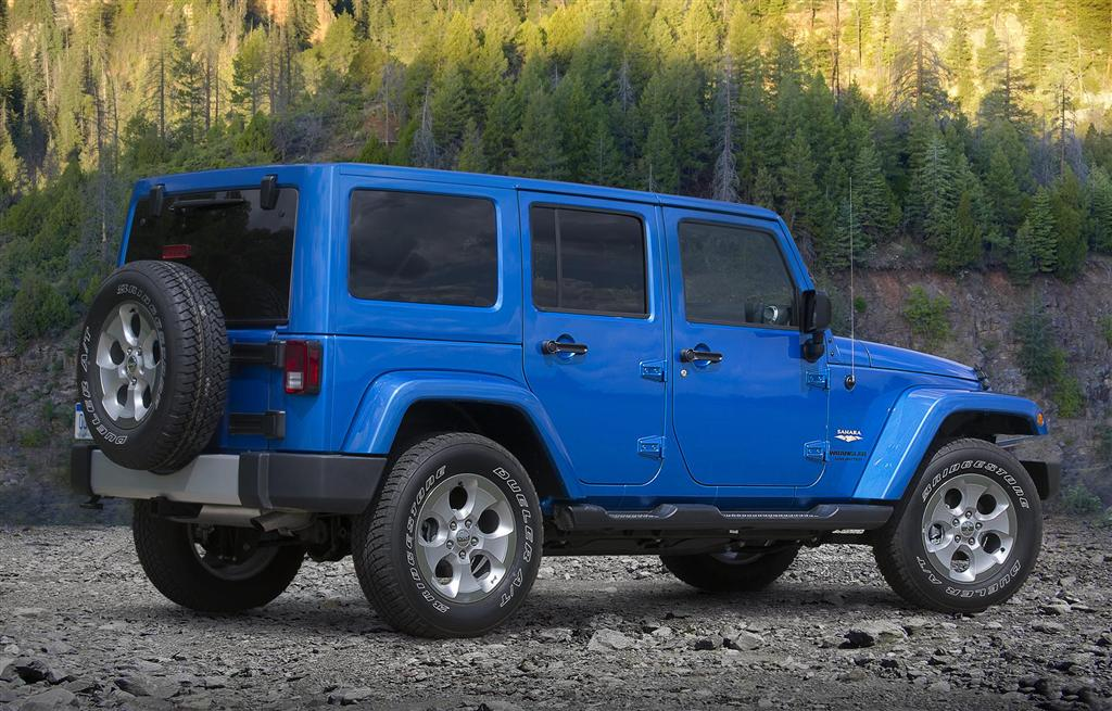 Auction Results And Sales Data For 2015 Jeep Wrangler Unlimited