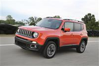Jeep Renegade Monthly Vehicle Sales