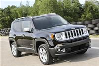 Jeep Renegade Monthly Sales
