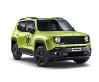 Popular 2018 Jeep Renegade Hyper Green Livery Wallpaper