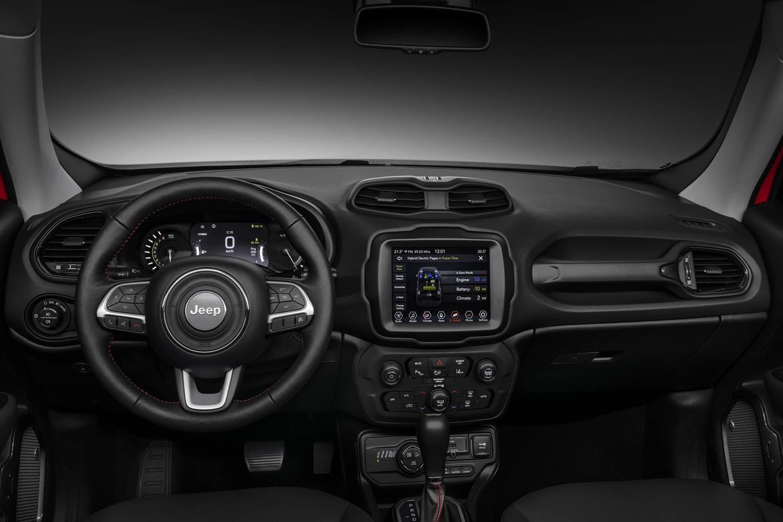 2019 Jeep Renegade PHEV