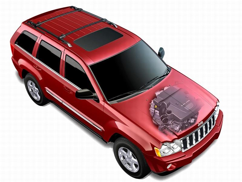 Jeep Grand Cherokee Manu