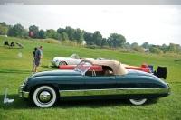 American Sports Cars 1945-63