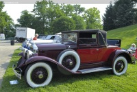 Early Classic, CCCA, 1925-1934