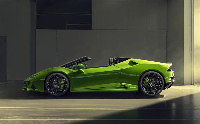 2019 Lamborghini Huracan Evo Spyder Image Photo 14 Of 27