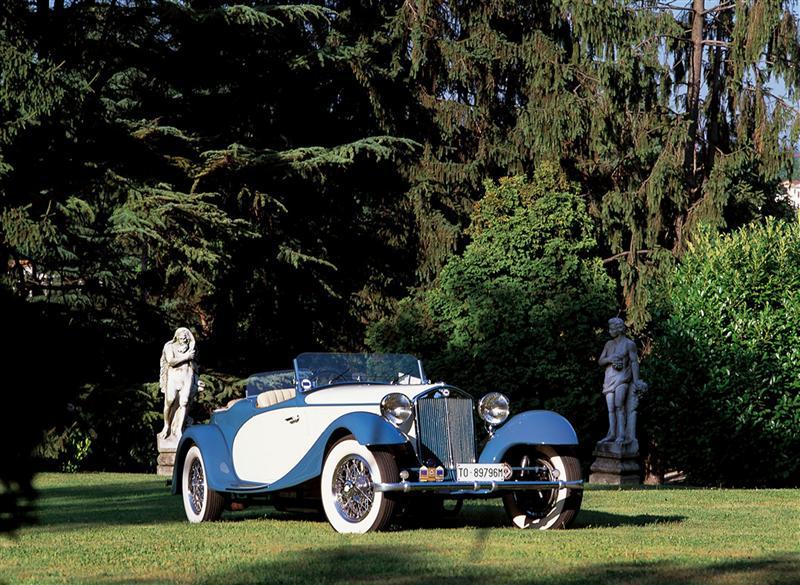 1933 Lancia Astura Wallpaper and Image Gallery
