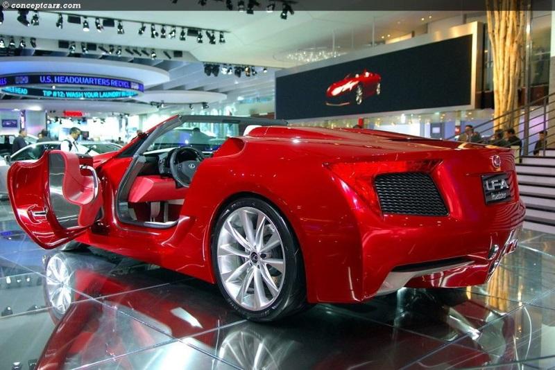https://www.conceptcarz.com/images/Lexus/lexus_LF-A_DV-08-DAS_01-800.jpg