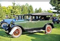 1921 Lincoln Model L image.