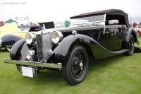 European Classic 1936-1939 Open Late