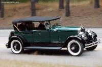 American Classic Open 1925-1931