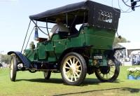 1911 Maxwell Model EA