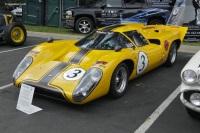 Class N - Racing Cars - All Eras