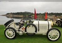 1908 Mercedes-Benz 120HP