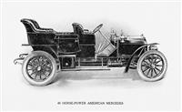 Popular 1905 Mercedes-Benz 45 HP Wallpaper