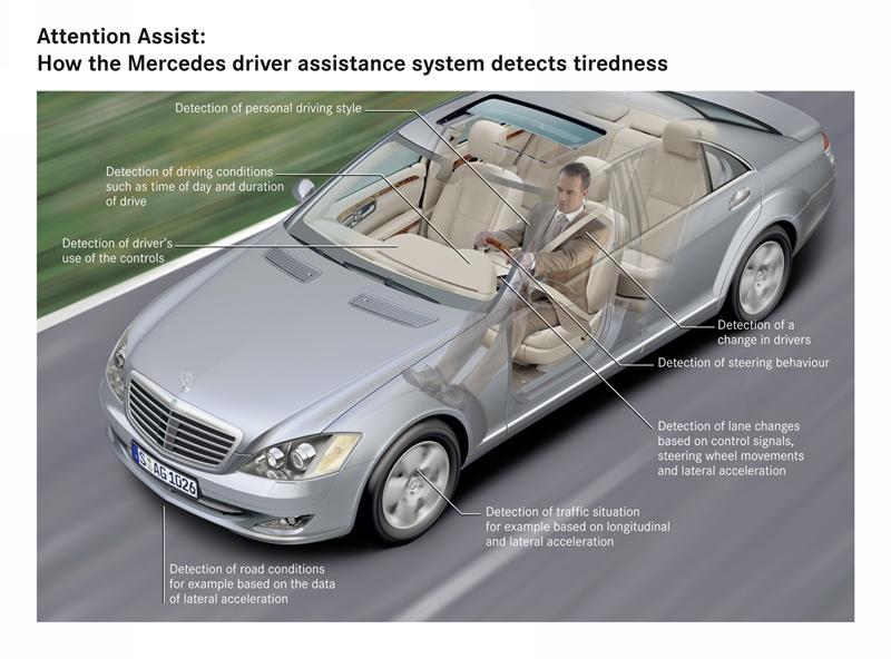 2011 Mercedes-Benz E-Class Wagon
