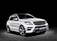 Mercedes-Benz M-Class Monthly Vehicle Sales