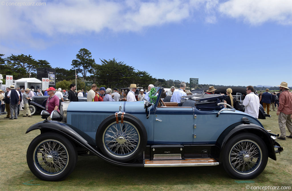 Auction results and sales data for 1927 mercedes benz 630k for 1926 mercedes benz for sale