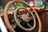 1929 Mercedes-Benz 630K