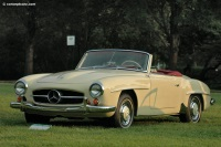 Image of the 190 SL