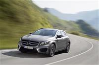 Mercedes-Benz GLA-Class Monthly Sales