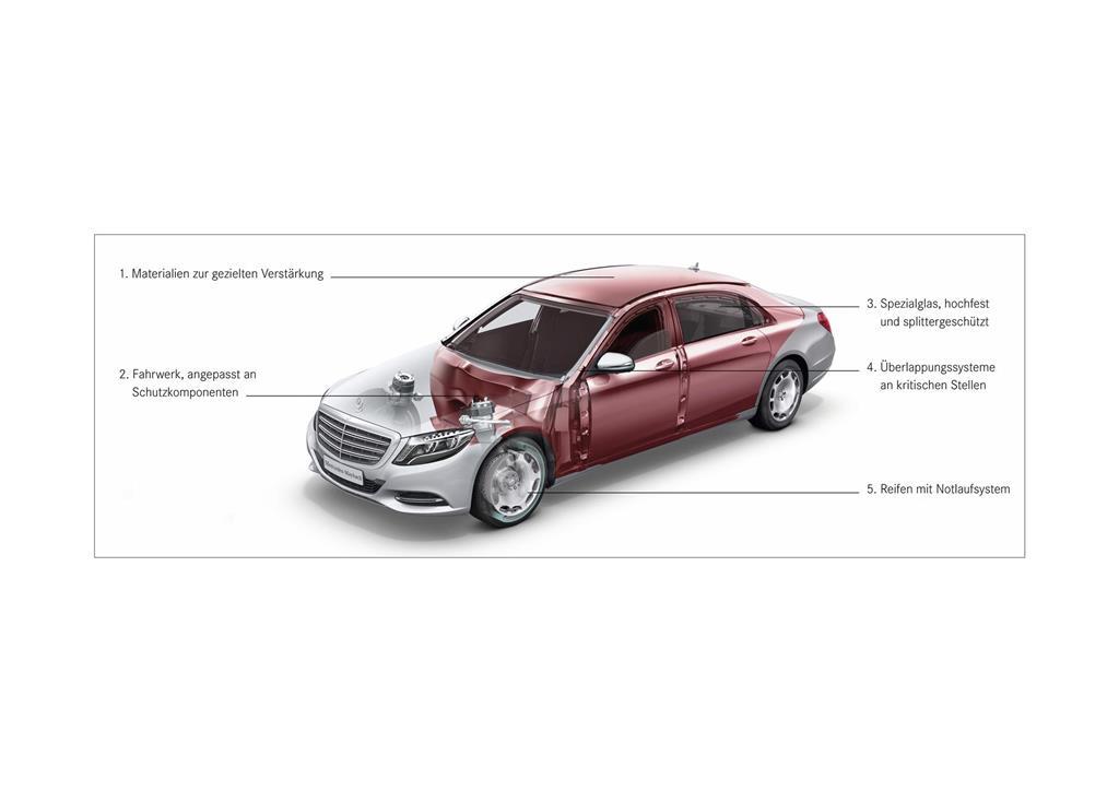 https://www.conceptcarz.com/images/Mercedes-Benz/Mercedes-Maybach-S-600-Guard-Image-e01-1024.jpg