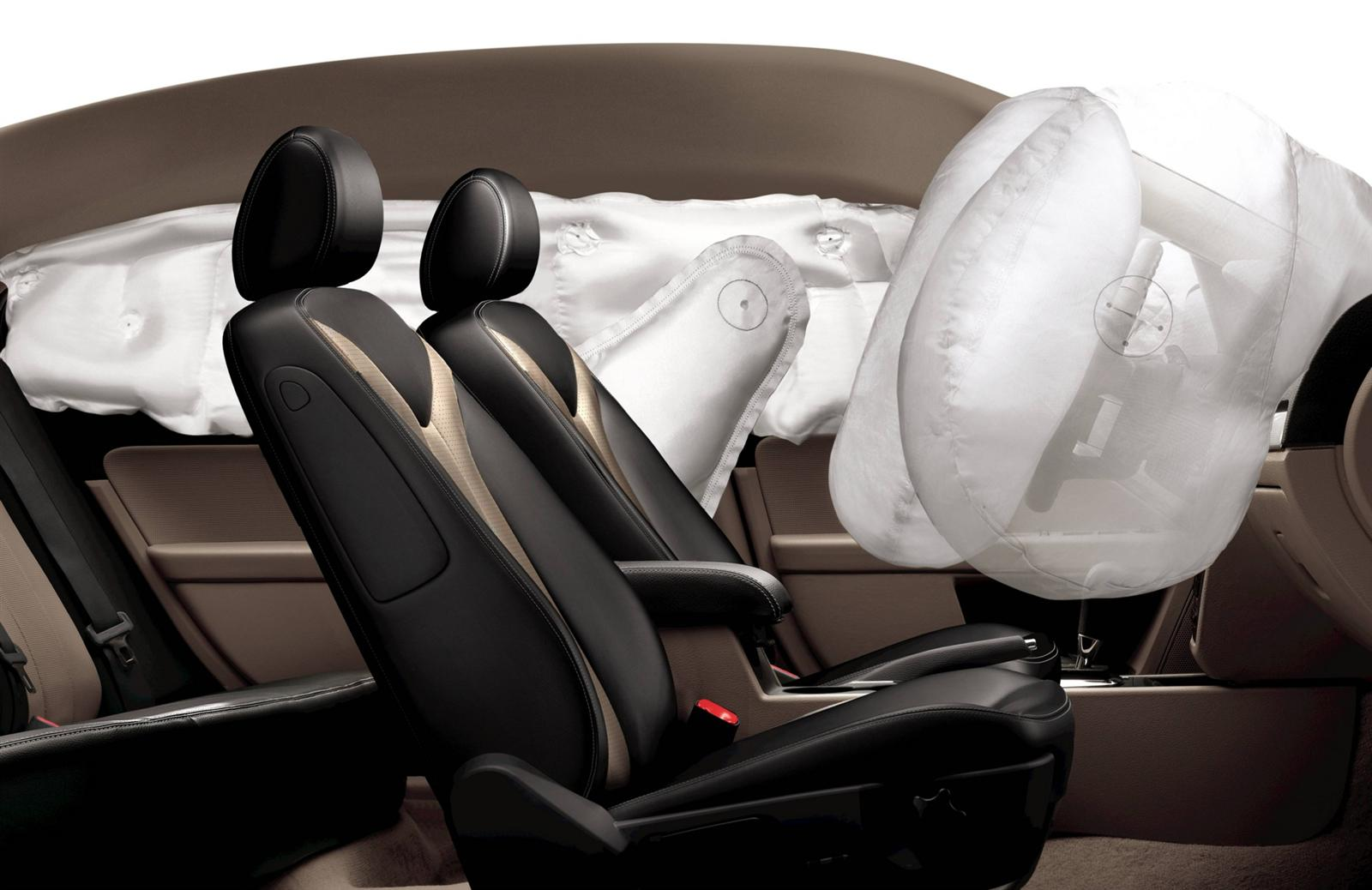 an analysis of the importance of airbags in automobiles Automotive seat belts market analysis  government initiatives to promote the importance of seat belts is expected to  are a combination of airbags and.