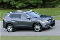 Nissan Rogue Monthly Vehicle Sales