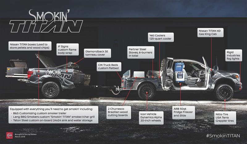 Αποτέλεσμα εικόνας για Smokin titan