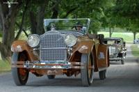 Packard Model 236
