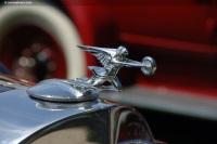 Grand American Classics - Packard, 1925-1948