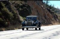 Packard Open 1924-1941